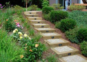 Landscape Garden Stairs